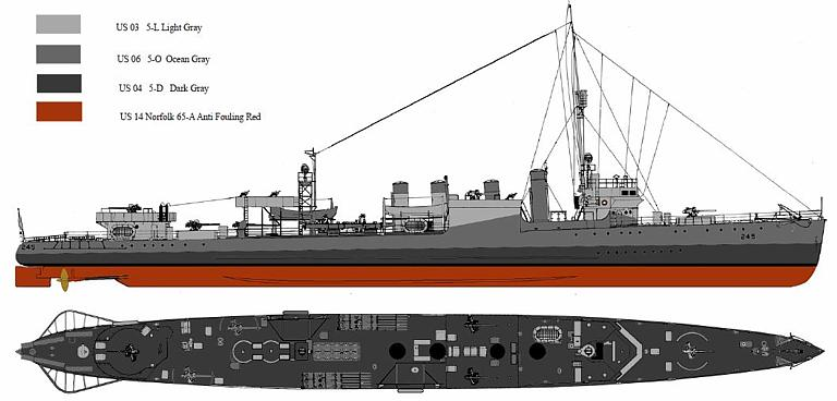 Camouflage Schemes Amp Colours White Ensign Models